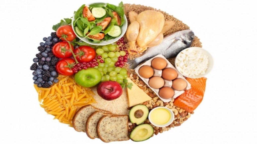 Сбалансированное трехразовое питание меню