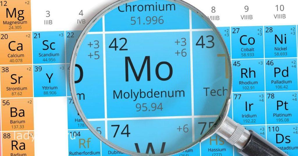 Молибден (Mo)